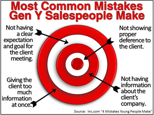 Four Mistakes Gen Y Salespeople Make