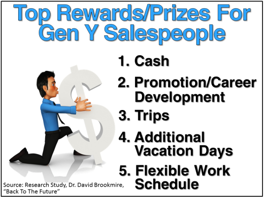 Gen Sales Top Rewards