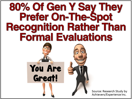 Gen Y On The Spot Recognition