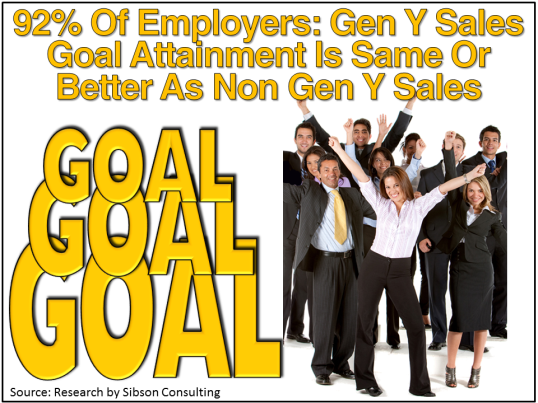 Gen Y Salespeople Goal Attainment