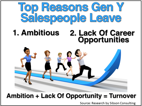 Reasons Gen Y Salespeople Leave