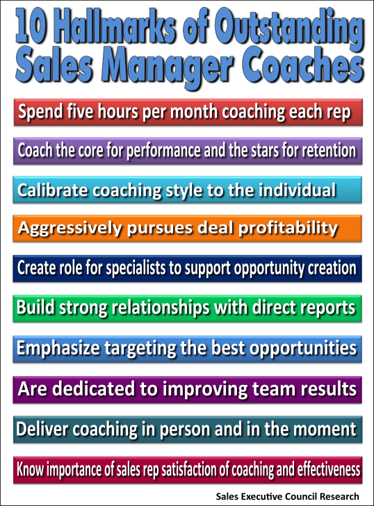 10 Hallmarks of Outstanding Sales Manager Coaches