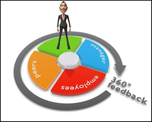 360-degree-feedback