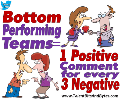 Positivity bottom performing teams