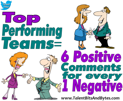 Positivity top performing teams